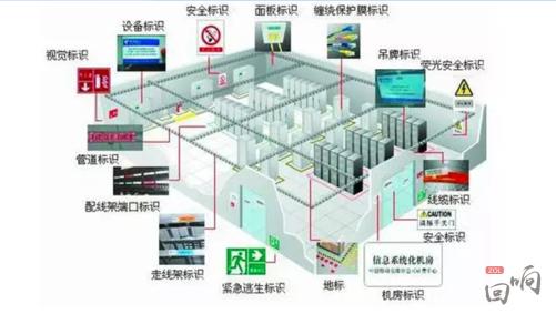 配电监控,空调监控,机房环境监控,柴油发电机监控,ups电池组监控和